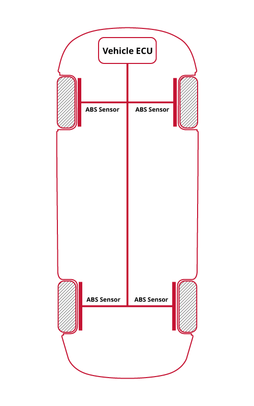 Indirect TPMS Diagram