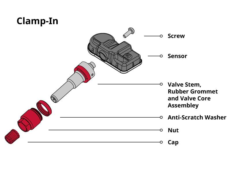 Clamp-In